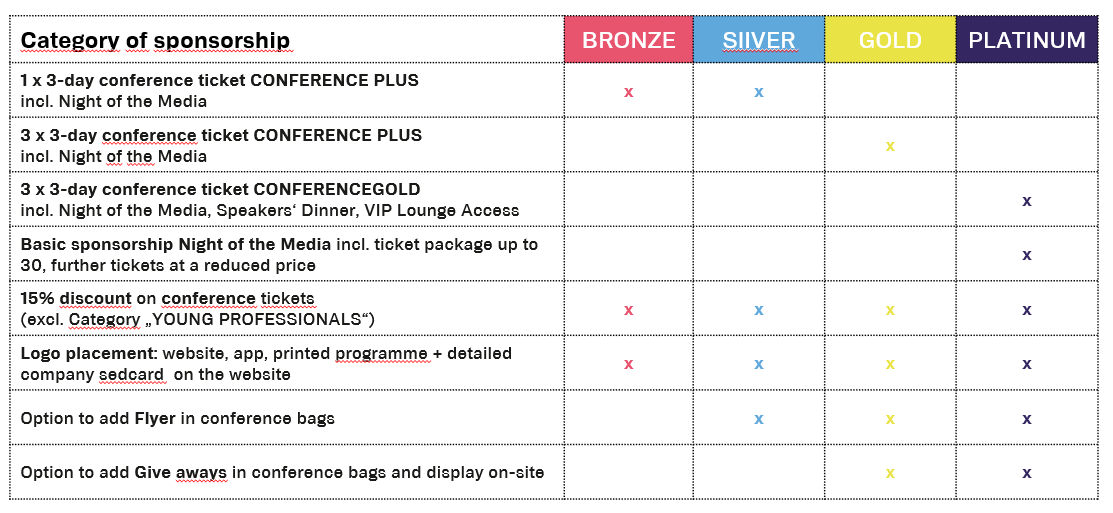 Sponsorship Categories